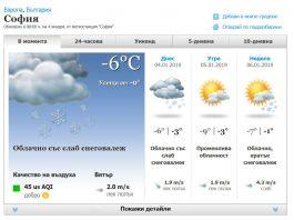 Скрийншот от сайта Sinoptik.bg; 04.1.2019 г., 8:49 ч.